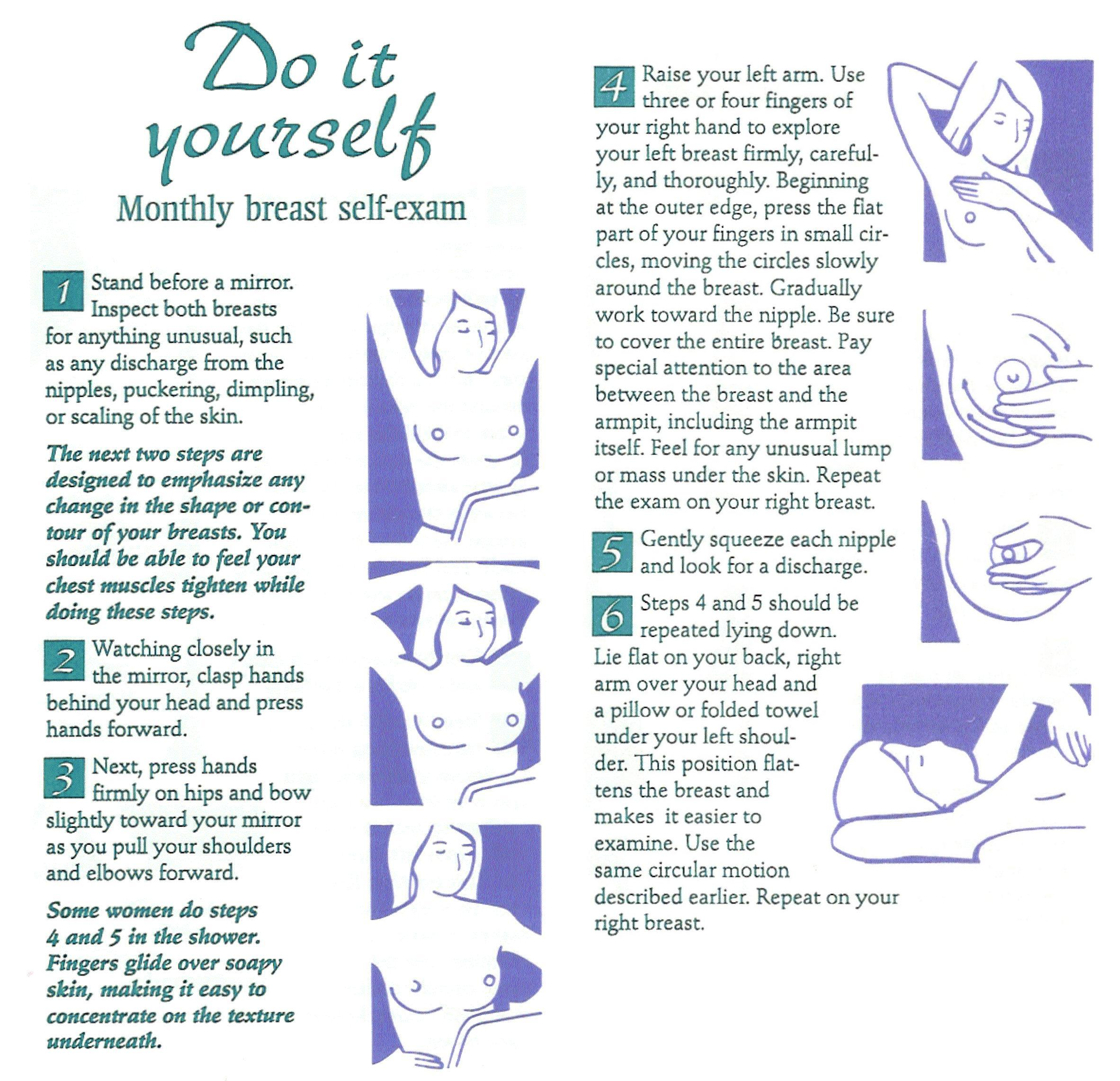 Are you doing your monthly breast self-exam?