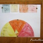 Feeling-o-meter to help children identify and describe their feelings