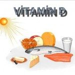 Supplementing Vitamin D in winter months