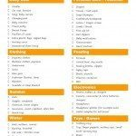 Packing list for traveling with babies and toddlers