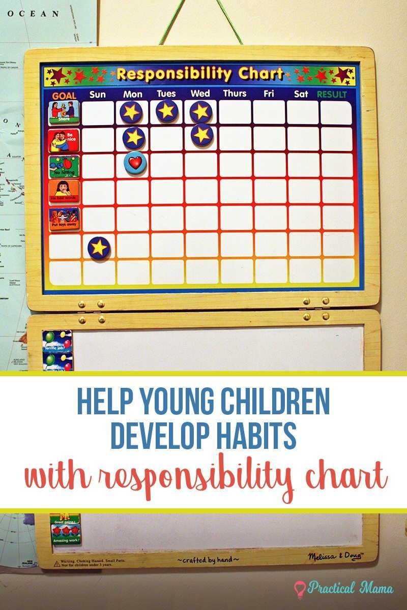 Responsibility and chore chart